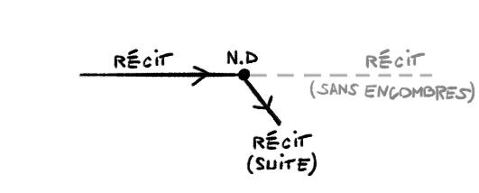 comment écrire un scénario de film comment écrire un film apprendre le scenario structure