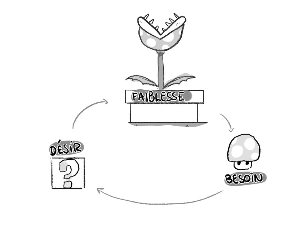 john truby l'anatomie du scénario apprendre le scénario comment écrire un scénario anatomie du scénario