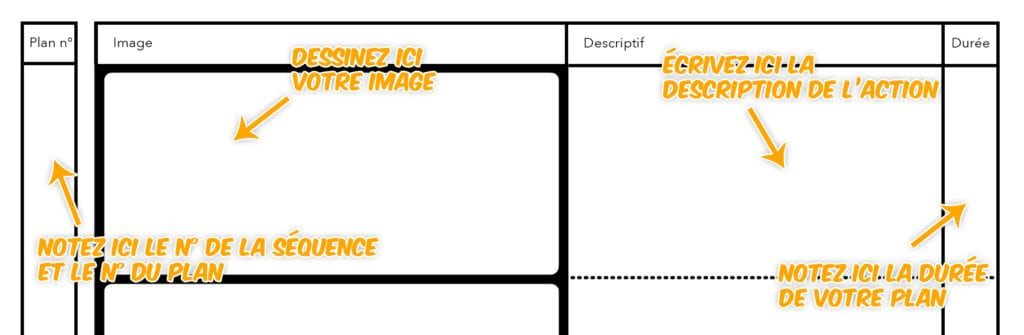 comment faire un storyboard storyboards projet de film story-bord story-bords
